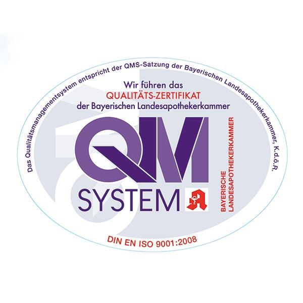 QM System